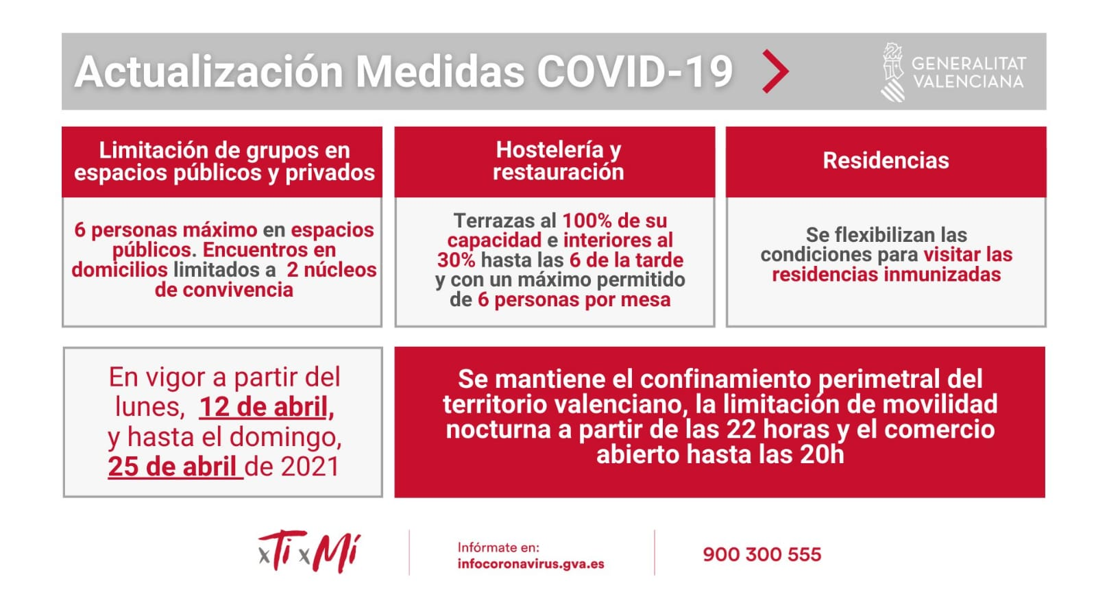 Update of COVID-19 measures in the Valencian Community