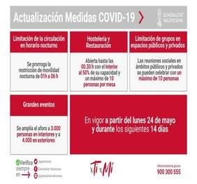 Medidas anticovid desde el 24 de mayo